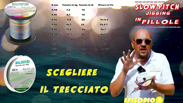 Come scegliere il trecciato per lo slow pitch jigging Pillole di slow pitch jigging episodio 8