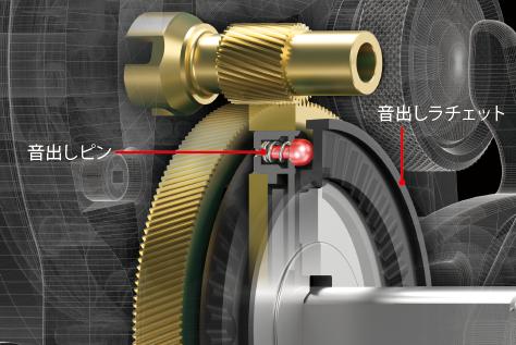 Shimano Ocea Jigger F Custom